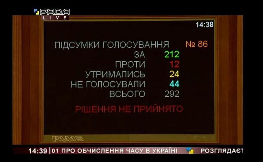Украинцы продолжат переводить часы на зимнее и летнее время